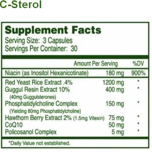 Enzyme Process C-Sterol ingredients