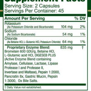 Supergest_Ingredients_List