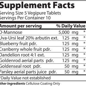 UT Vibrance Tablets Ingredients